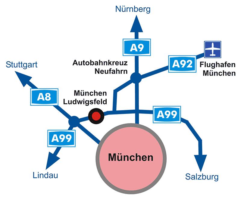 Anfhart cyberpromote München