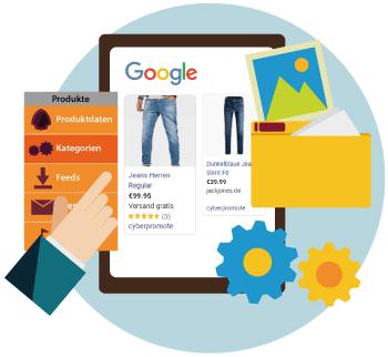 Google Ads SEA Shopping Anzeigen