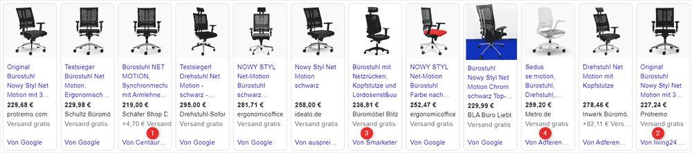 Google Shopping PLA Klicks
