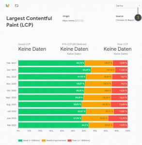 Largest Contentful Paint Bericht