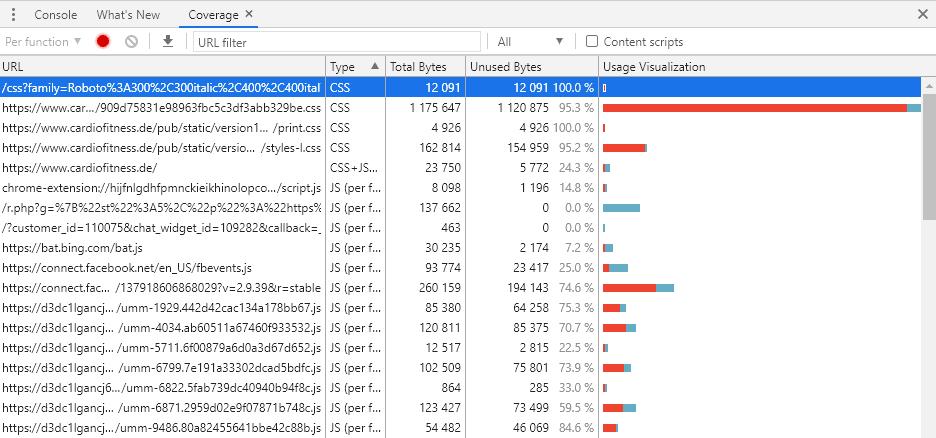 Google Developer Tools Coverage