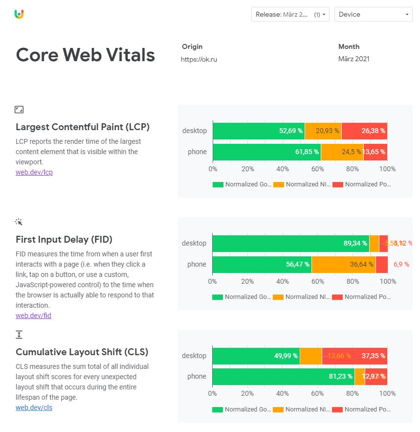 Crux Daten ok.ru