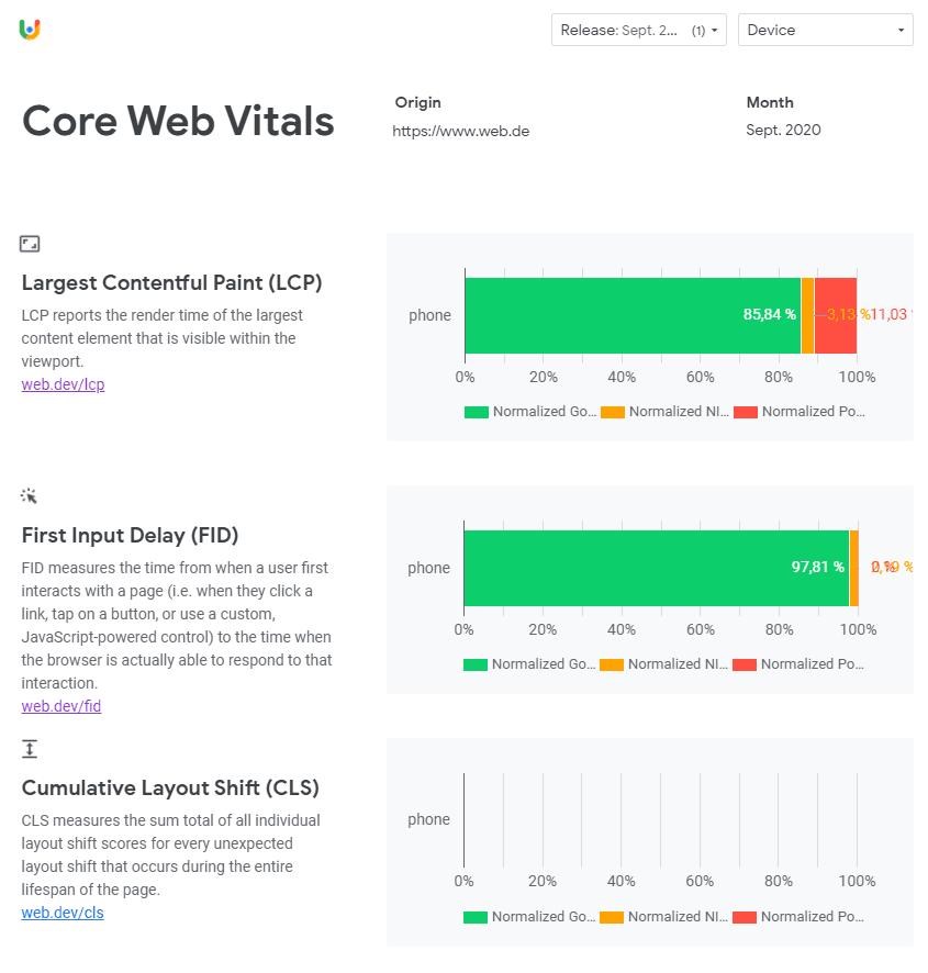 Crux Daten Web.de