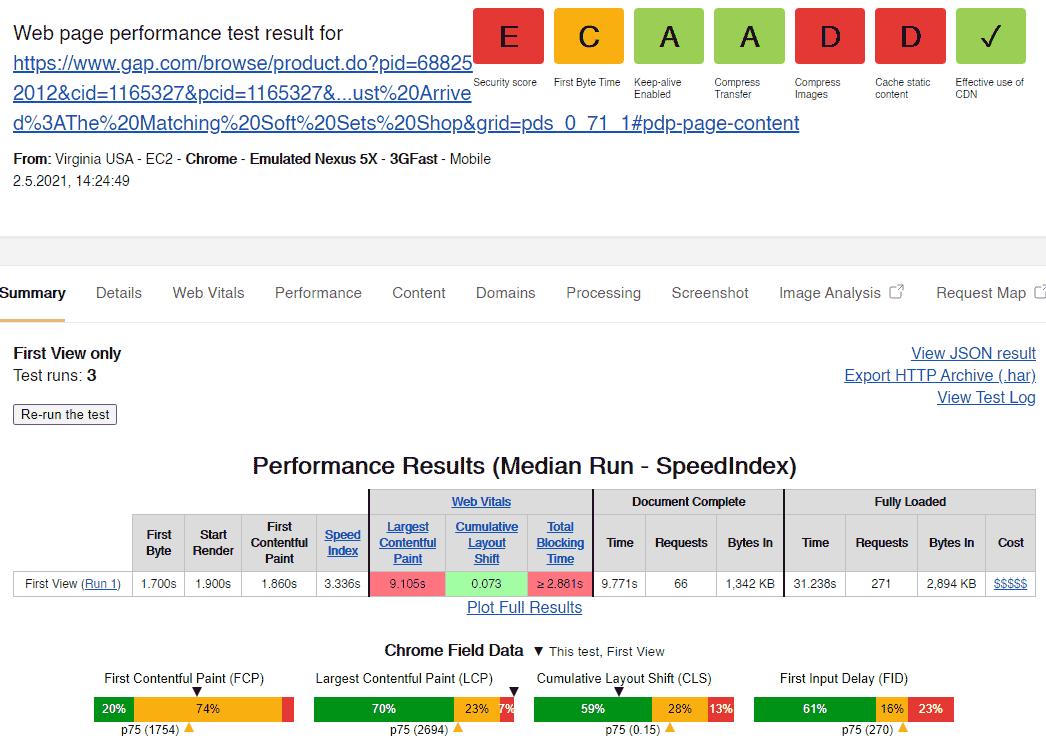 Webpagetest für Unterseite von gap.com
