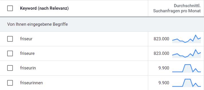 google gesndern seo keyword tool